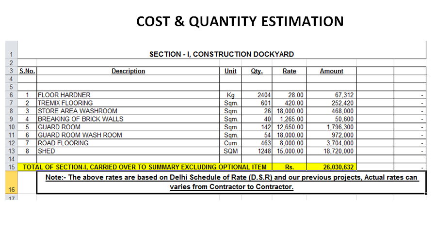 Cost and Quality Estimation Image in Detail